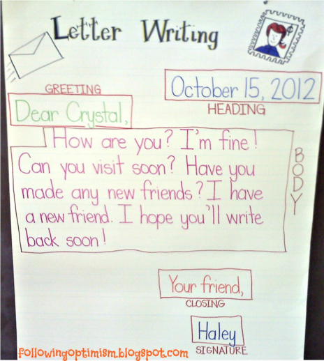 Letter Anchor Chart